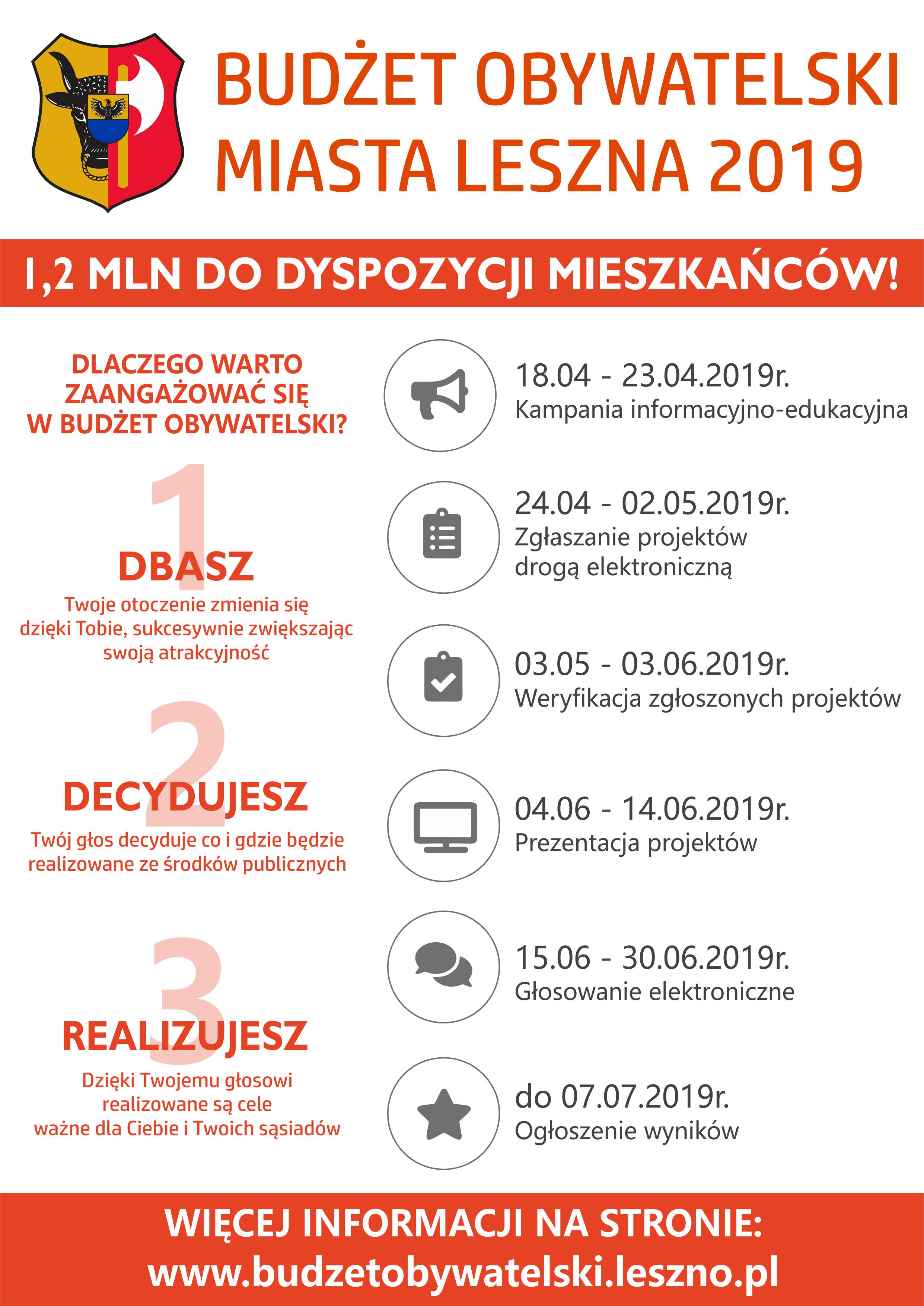 Plakat Budżetu Obywatelskiego Miasta Leszna na rok 2019